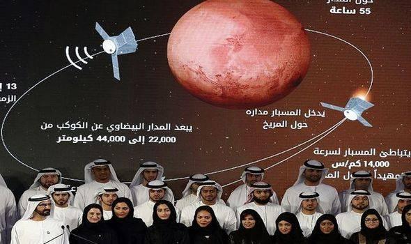 Sukses Masuki Orbit Mars, Tahun 2117 Uni Emirat Arab Berencana Membuat Permukiman di Mars
