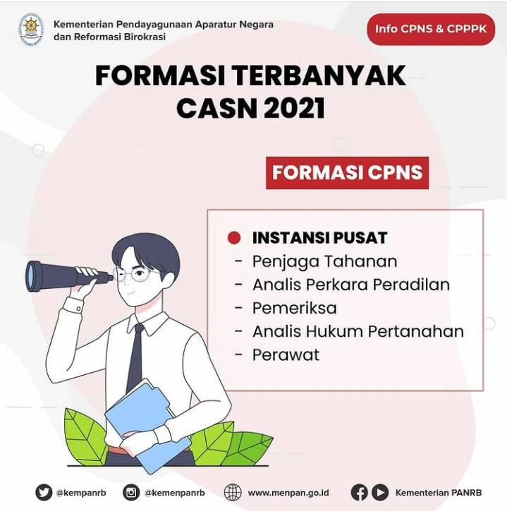 Ini Formasi dan Jadwal Penerimaan CPNS 2021
