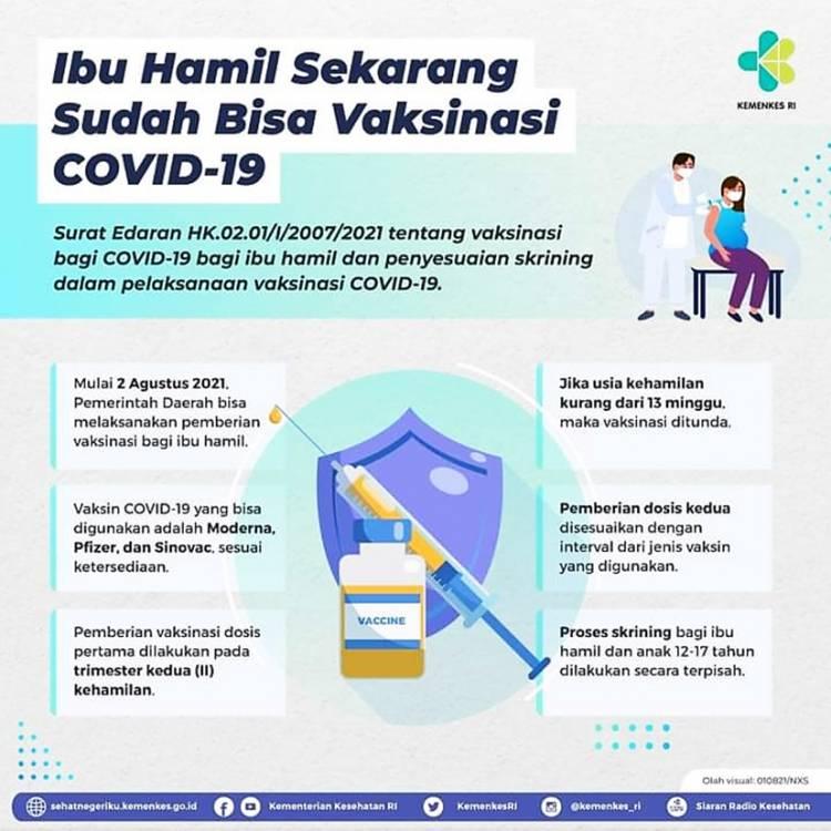 Vaksinasi Covid-19 untuk Ibu Hamil Sudah Bisa Dilakukan