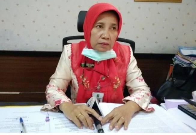 Jumlah Pasien Positif Covid 19 Di Riau Melebihi 2000 Kasus